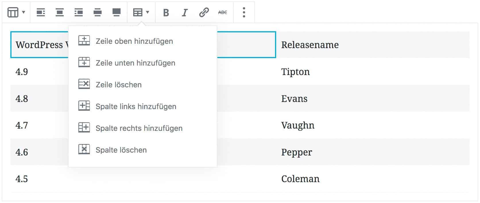 Screenshot des Tabellen-Blocks, nachdem Inhalt hinzugefügt wurde. In zwei Spalten sind 6 Reihen mit den WordPress Versionsnummern und dem dazugehörigen Releasenamen dargestellt. Die Tabelle hat keinen Rahmen, die Zeilen werden jeweils mit grauer und weißer Hintergrundfarbe dargestellt.