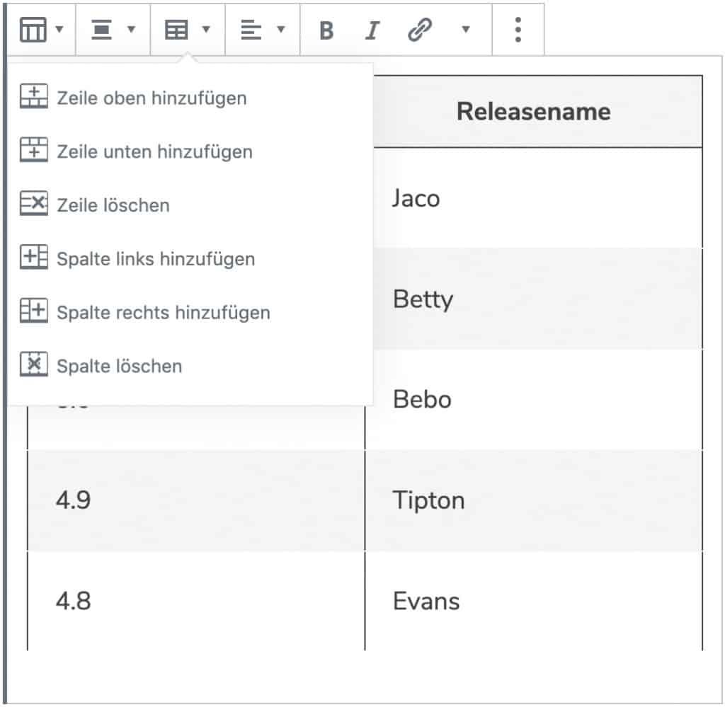 Screenshot des Tabellen-Blocks, nachdem Inhalt hinzugefügt wurde. In zwei Spalten sind 6 Reihen mit den WordPress Versionsnummern und dem dazugehörigen Releasenamen dargestellt. Außerdem ist das Dropdown zum Bearbeiten der Spalten und Zeilen geöffnet.